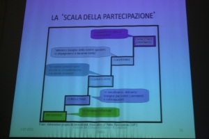 """La """"scala della partecipazione"""" - una delle slide presentate da Rodolfo Lewanski in occasione del seminario bolognese (foto del 2 luglio 2013)"""